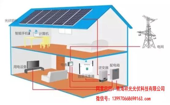 (珍藏版)中国分布式光伏发电100问答